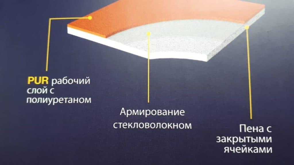 1 1024x576 - Спортивный линолеум